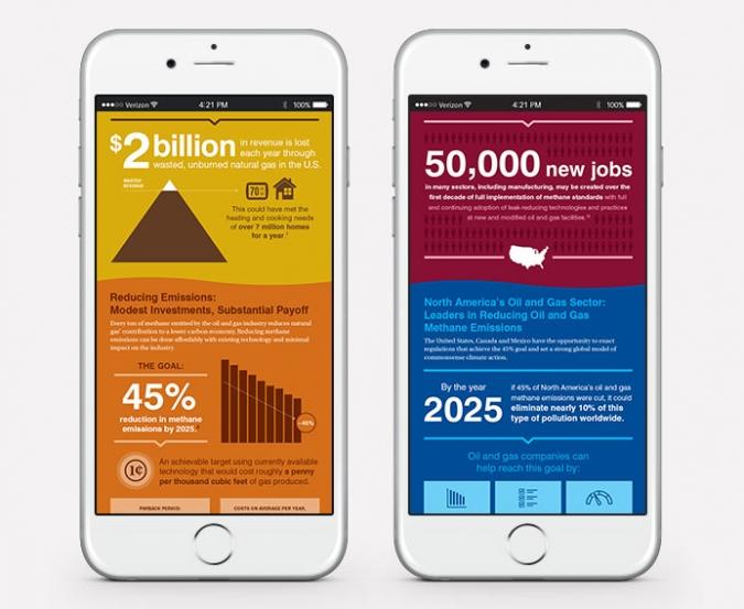 EDF Methane Detectors Challenge Infographic mobile